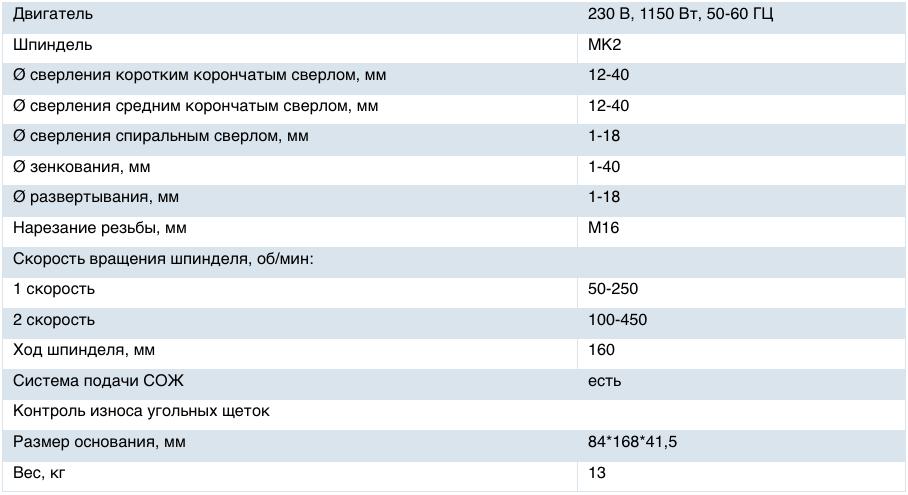 Характеристики BDS МАВ 485 SB