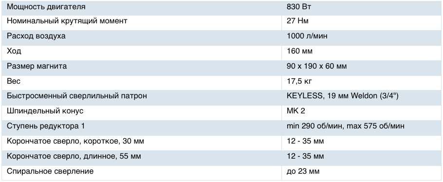 Характеристики BDS Airmab 5000