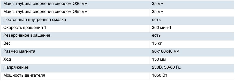 Характеристики BDS Automab 350