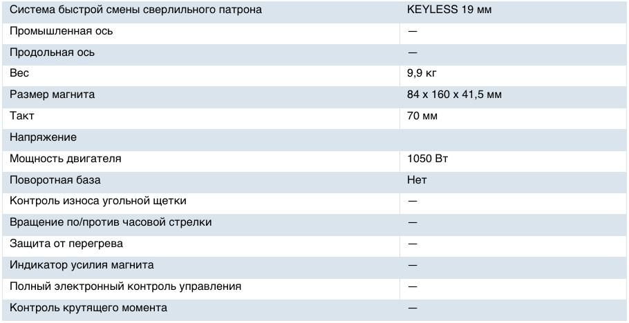Характеристики BDS МАВ 100 К