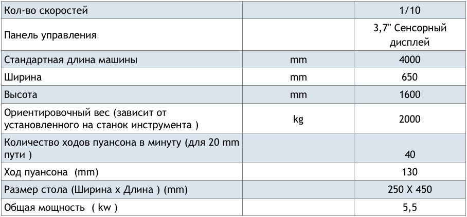 Характеристики PDM 3000 Y