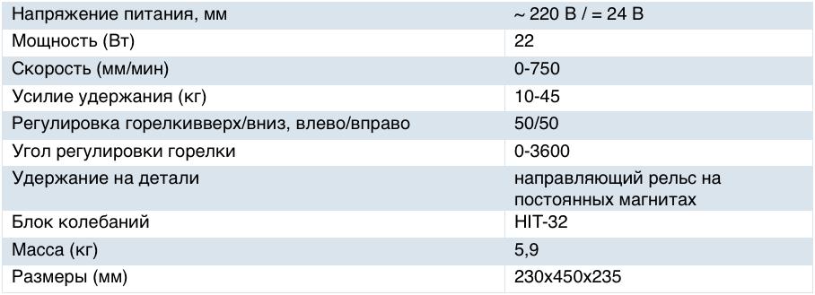 Характеристики Hitronic HIT-1CW