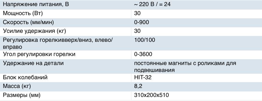 Характеристики Hitronic HIT-16