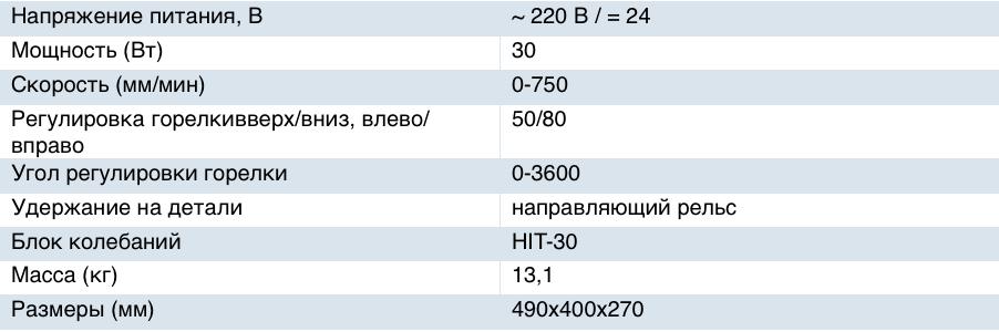 Характеристики Hitronic HIT-20