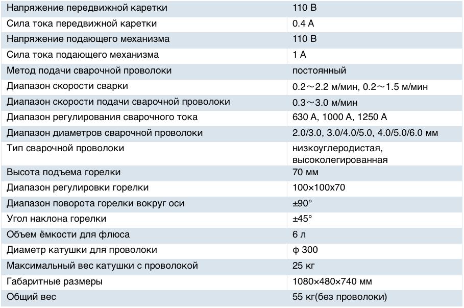 Характеристики HMZ-1000