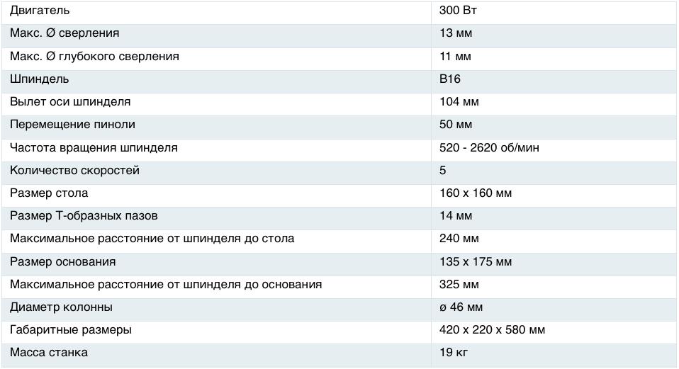 Характеристики станка 2Н113Л