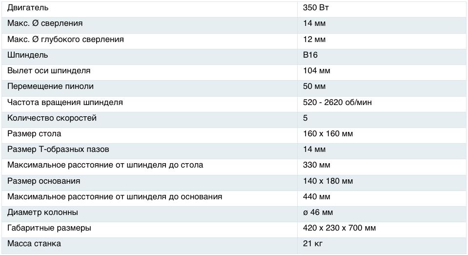Характеристики станка 2Н114Л