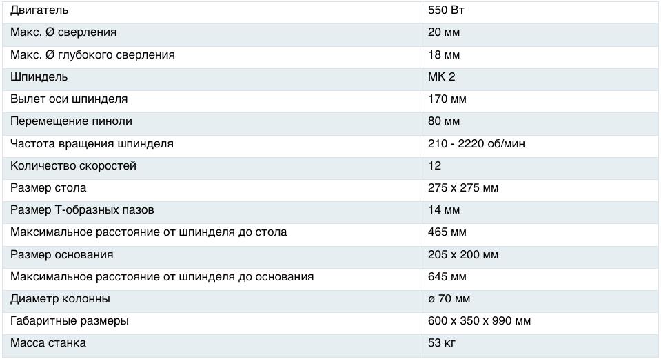 Характеристики станка 2Н120Л