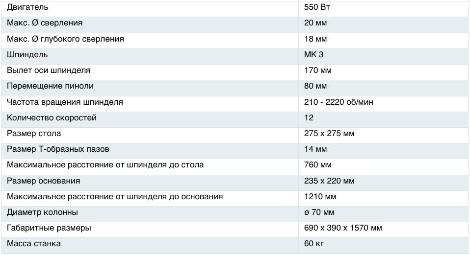 Характеристики станка 2Н125Л