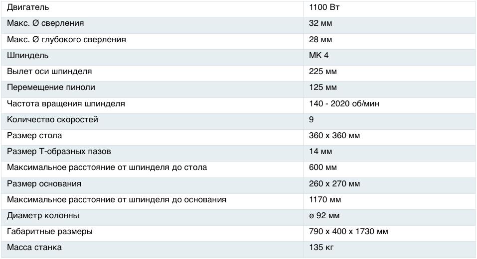 Характеристики станка 2Н132Л