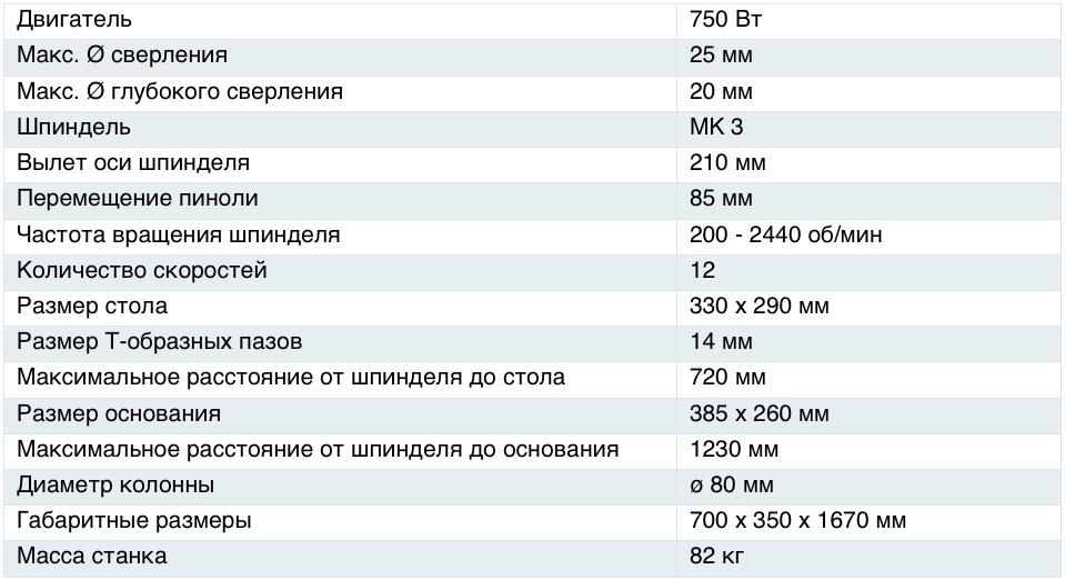 Характеристики станка 2Н126М
