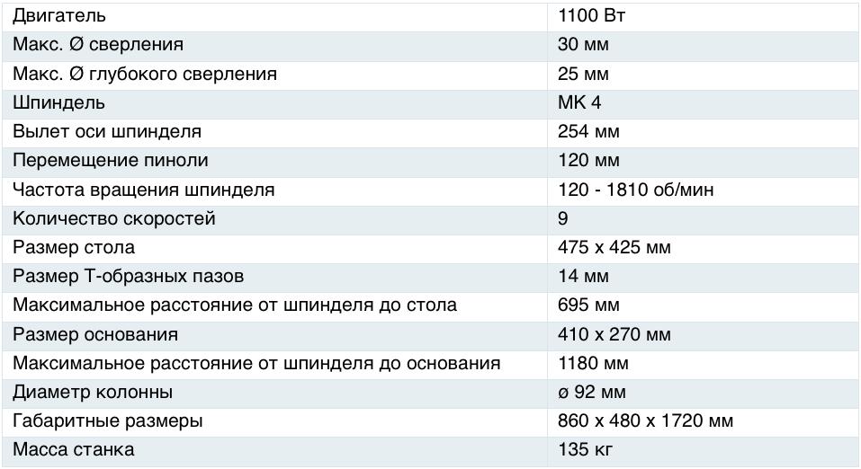 Характеристики станка 2Н133М