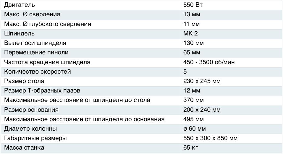 Характеристики станка 2Н116П