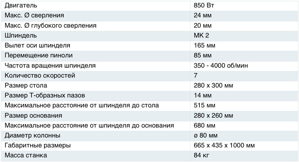 Характеристики станка 2Н124П