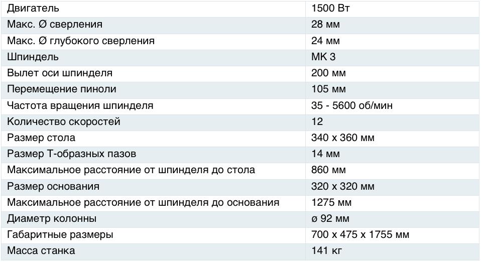 Характеристики станка 2Н128П