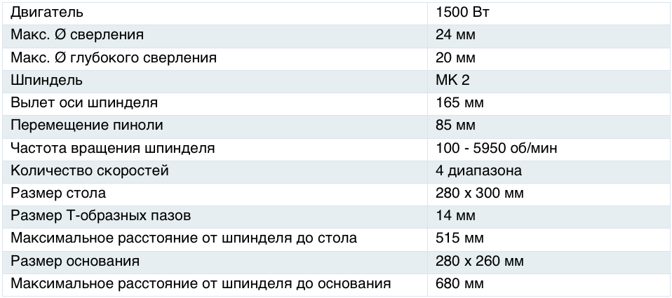 Характеристики станка 2НВ124П