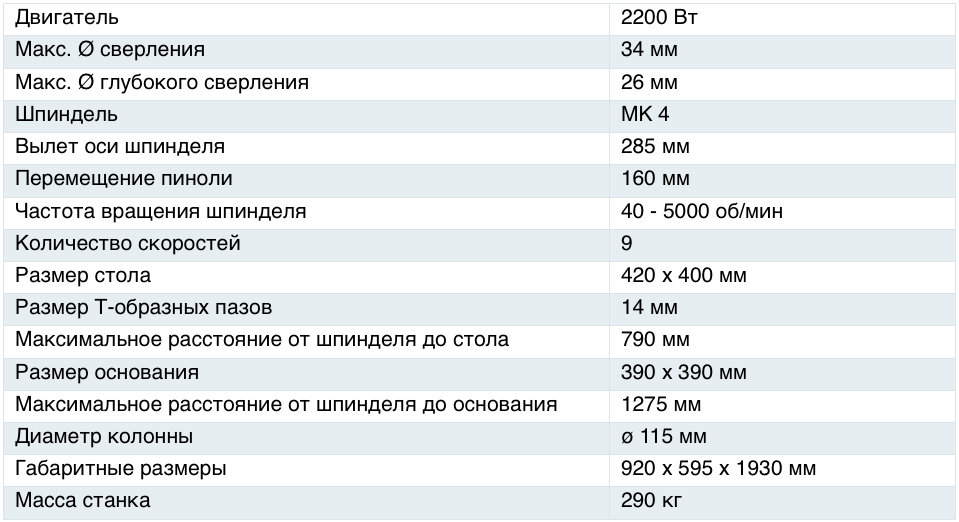 Характеристики станка 2НВ134П