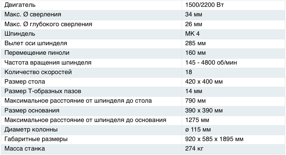 Характеристики станка 2Н134П
