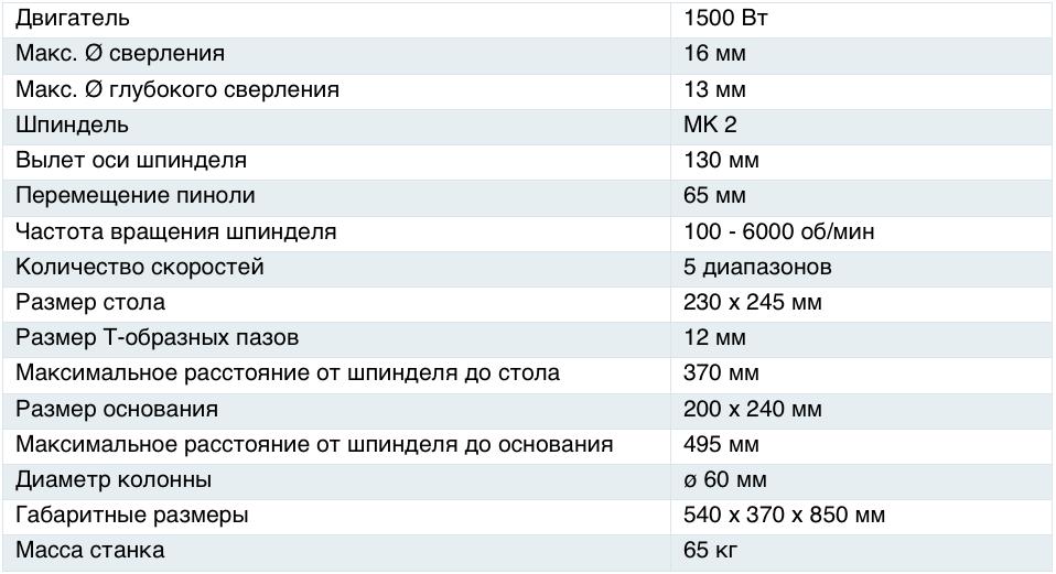 Характеристики станка 2НВ116П