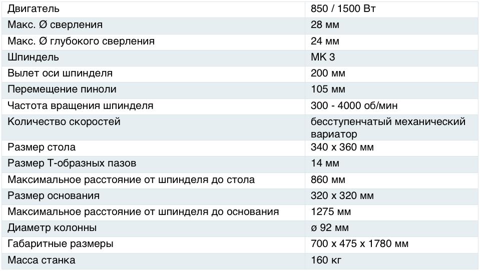 Характеристики станка 2НВ128П-1
