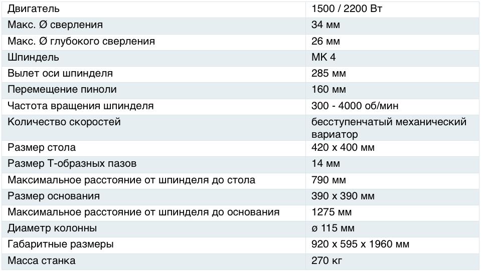 Характеристики станка 2НВ134П-1