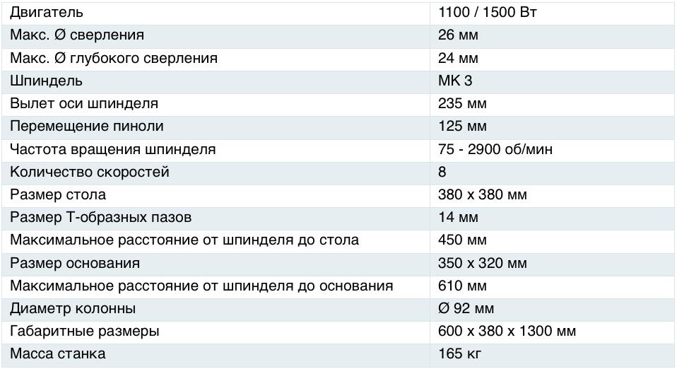 Характеристики станка 2С126