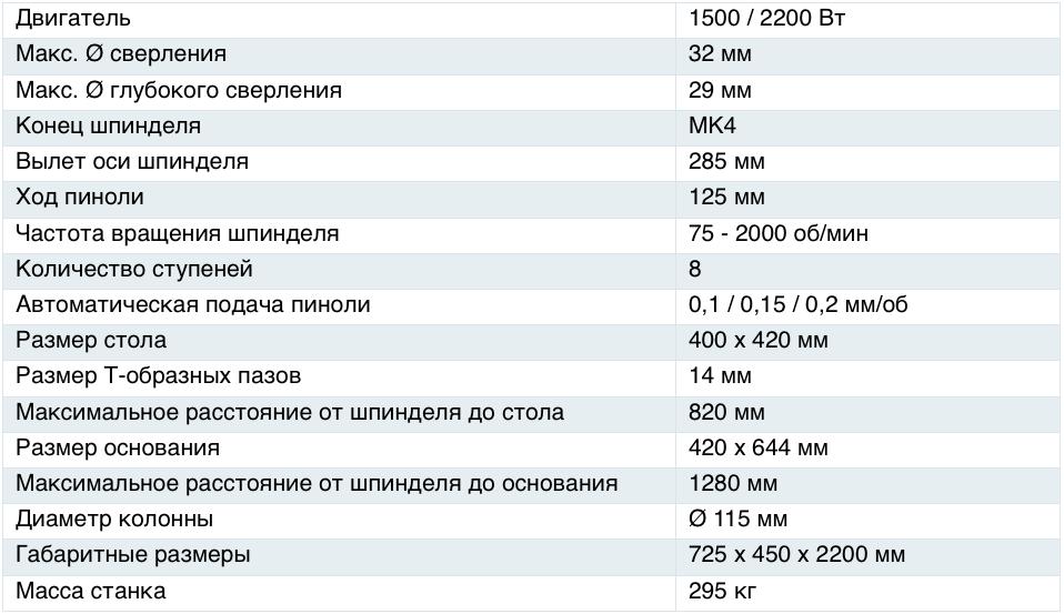 Характеристики станка 2С132А