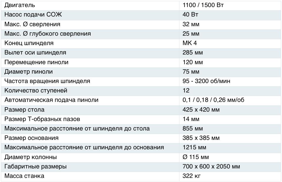 Характеристики станка 2С140А