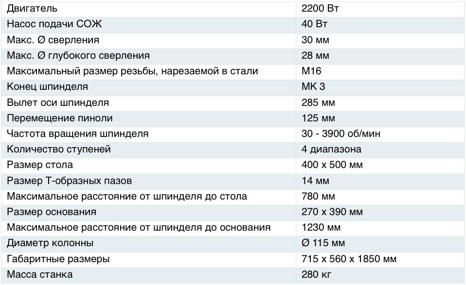 Характеристики станка 2СВ130