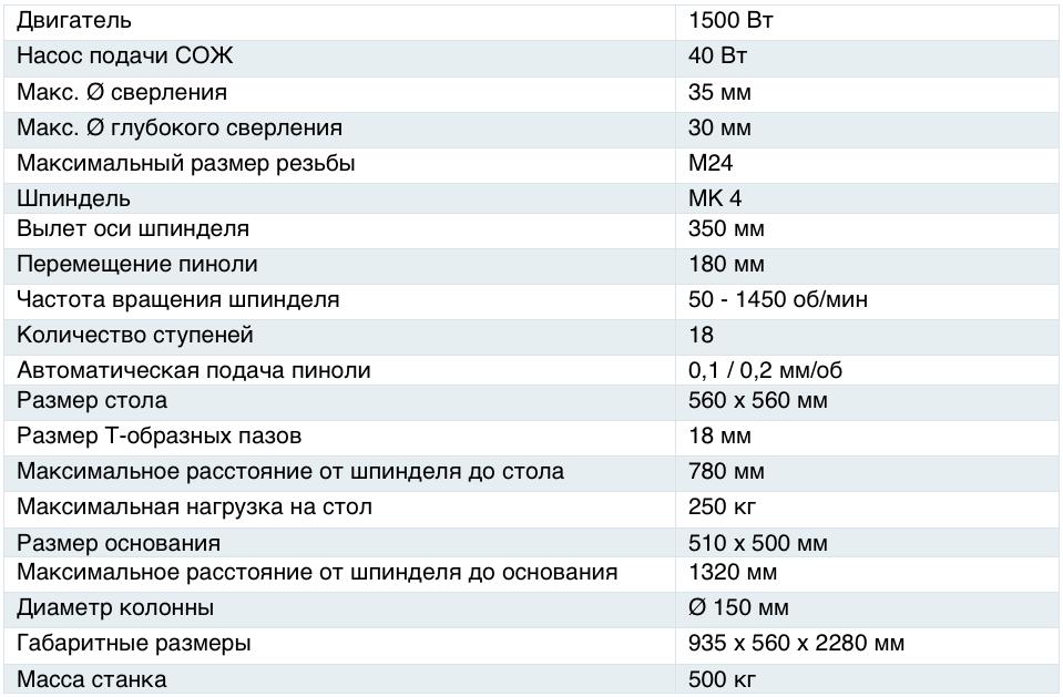 Характеристики станка 2Т140А