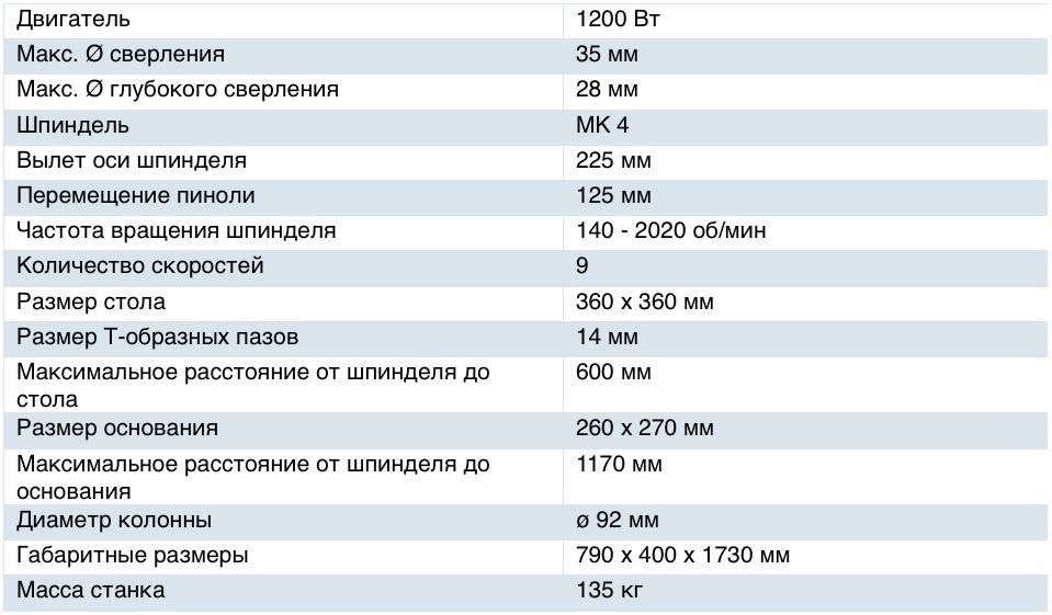 Характеристики станка 2Н135Л