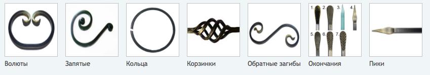 Элементы производимые на станке СХК-1М