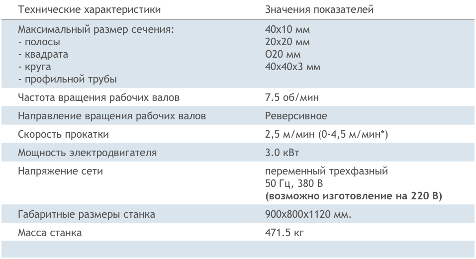 Технические характеристики СХК-2