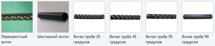 Изделия производимые на станке