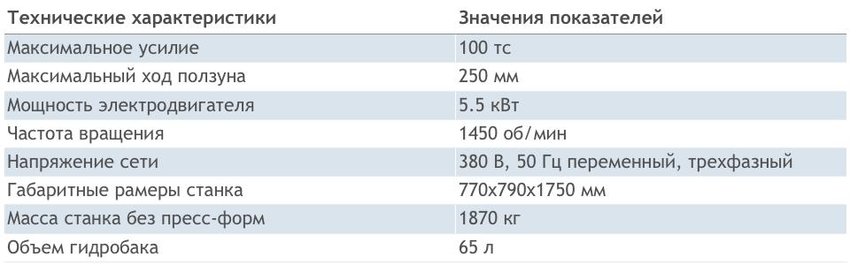 Технические характеристики СХК-ПВ-100