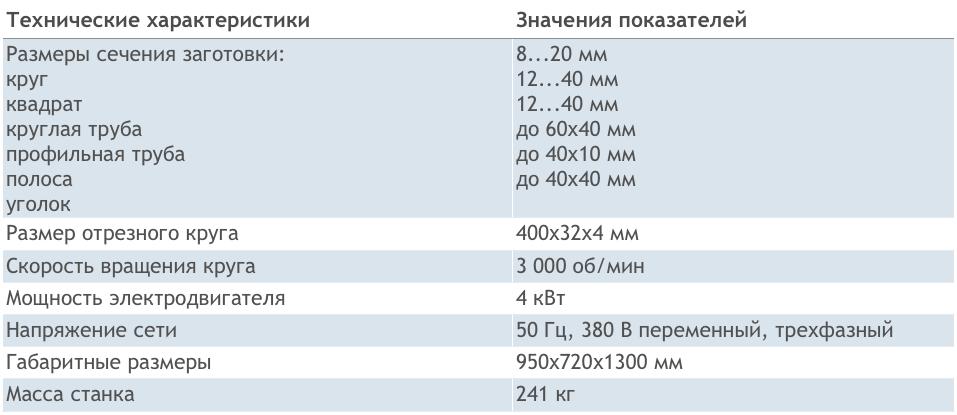 Технические характеристики СХК-ОС-7