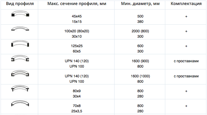 Возможности станка HPK 80