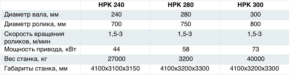 Технические характеристики HPK 240-280-300