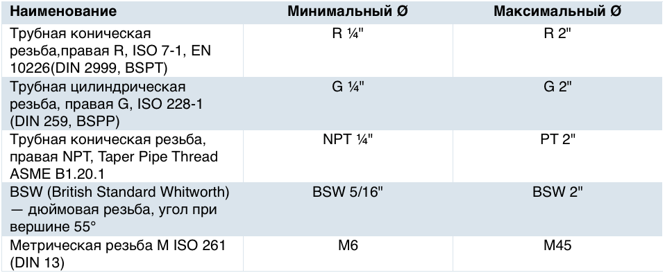 Характеристики станка CBC 220