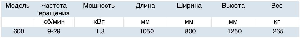 Характеристики станка CBC 600