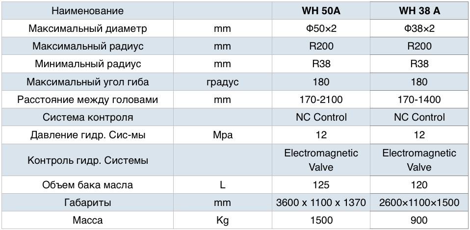 Технические характеристики WH 50-А / 38-А