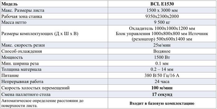 Технические характеристики Bodor BCL - E / 1530