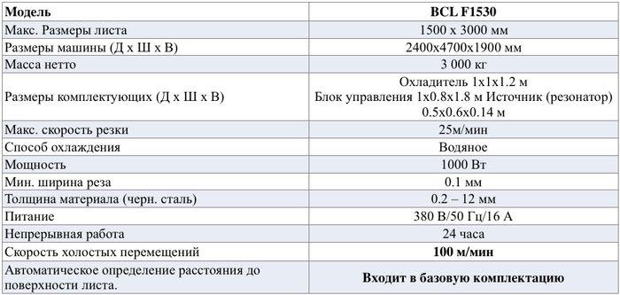 Технические характеристики Bodor BCL F / 1530