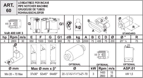 Характеристики Aceti Macchine ART.60