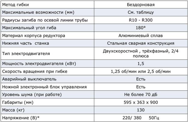 Характеристики станка Ercolina TB050