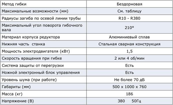 Характеристики станка Ercolina TB060