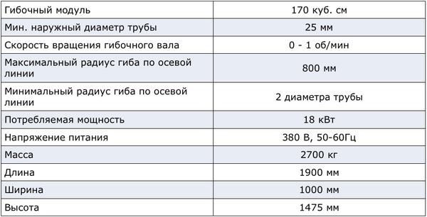 Характеристики станка Ercolina TB180