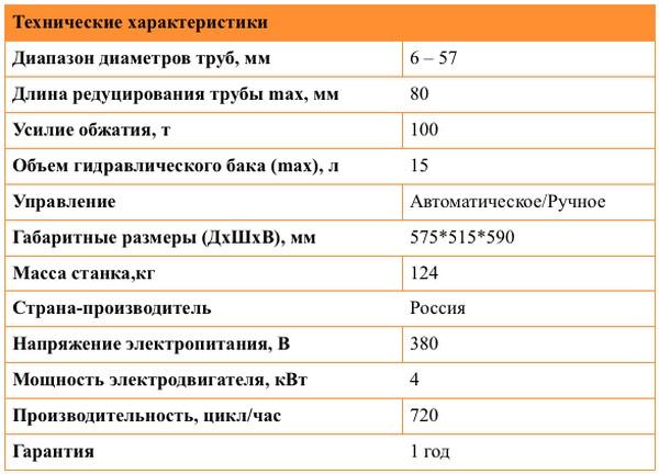 Технические характеристикиCP 100