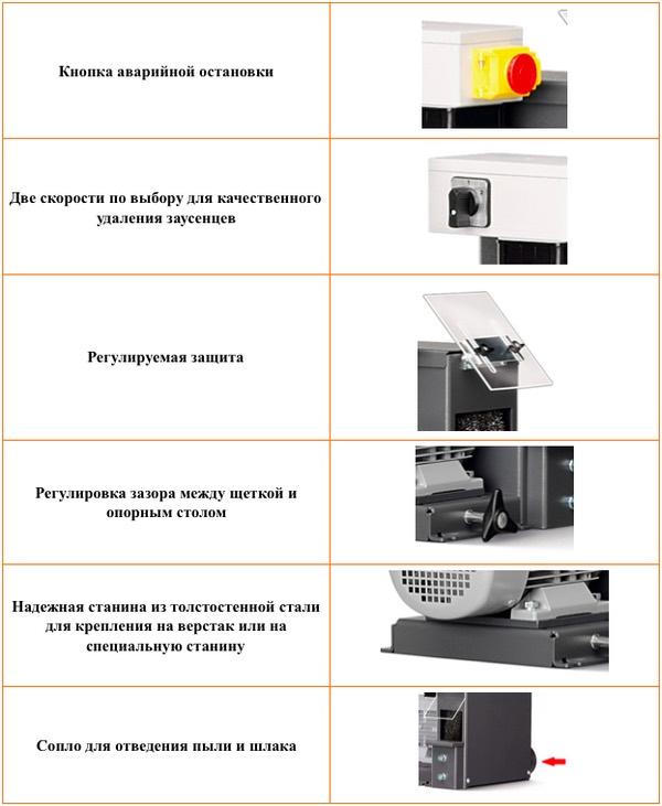Станок для зачистки трубы UDM 120 - описание