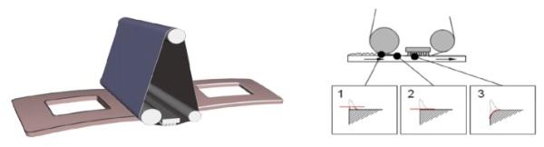 Преимущества: - Компактная конструкция; - Приводы располагаются полностью в сухих отсеках; - Боковые выдвижные щеточные блоки для улучшения интеграции в производственные линии; - Однотранспортёрные и двухтранспортёрные варианты с поворотным узлом или без него, с возвратом заготовок; - Идеальная доступность для технического обслуживания; Одновременная обработка сверху и снизу в качестве опции. Технические параметры: - Рабочая ширина 300 мм, 450 мм, 600 мм; - От 1 до 10 рабочих групп в одной раме; - Толщина обрабатываемых деталей 0,3 — 120 мм; - Регулируемая скорость подачи; Длина абразивных лент 2620 мм; - Сенсорная панель управления SIEMENS TP 1200; - Мощность двигателей до 30,00 кВт.